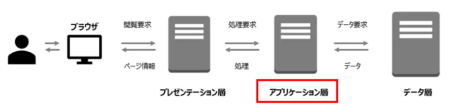 画像に alt 属性が指定されていません。ファイル名: image-8.png