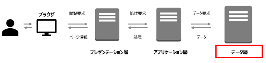 画像に alt 属性が指定されていません。ファイル名: image-9.png